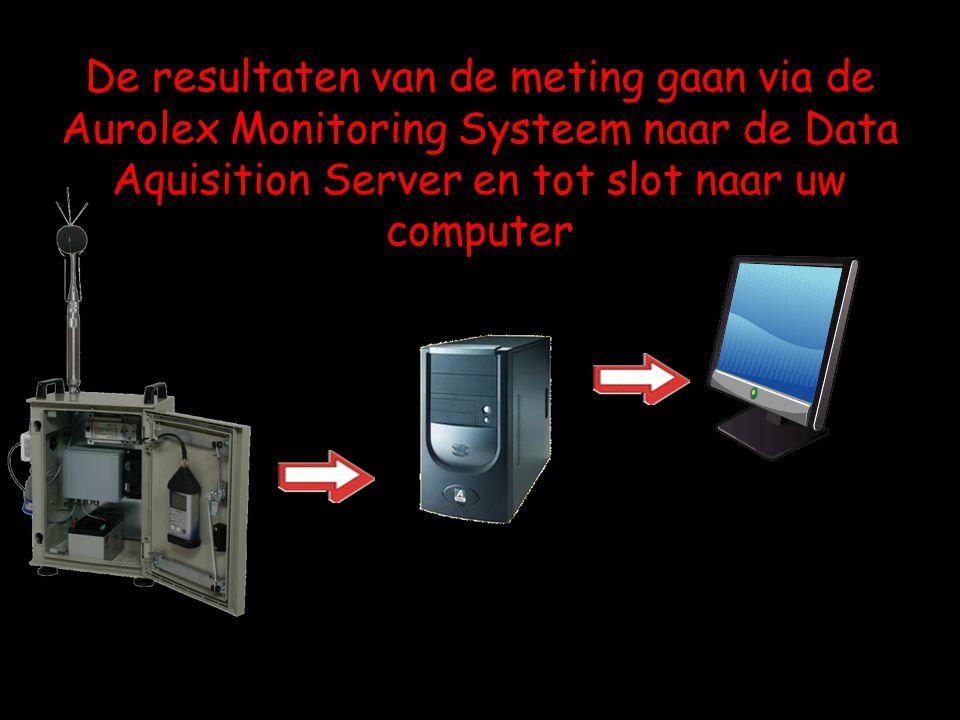 De resultaten van de meting gaan via de Aurolex Monitoring Systeem naar de Data Aquisition Server en tot slot naar uw computer