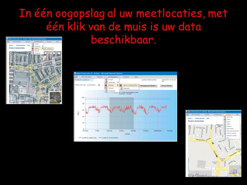In één oogopslag al uw meetlocaties, met één klik van de muis is uw data beschikbaar.