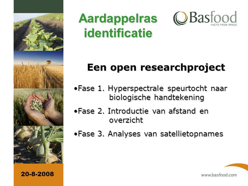 mijnakker 1.400 boeren 1.400 boeren 10.000 hectare 10.000 hectare 13 deelnemende 13 deelnemende organisaties organisaties tobben met tobben met het weer het weer 20-8-2008
