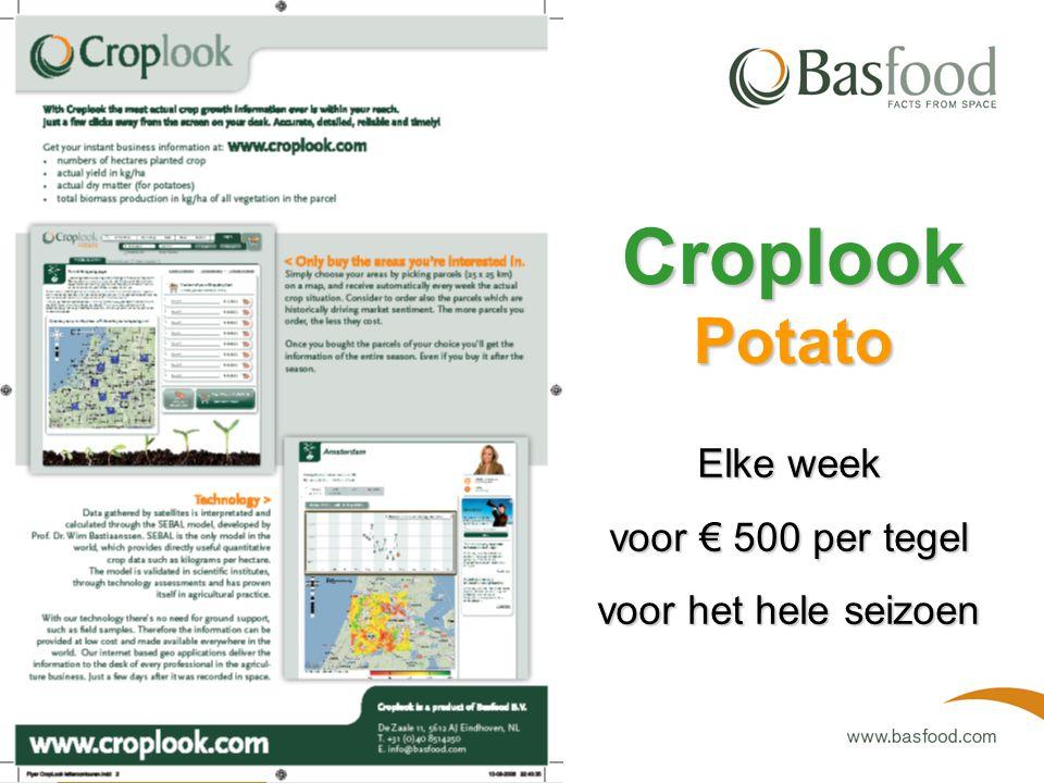 Elke week biomassa ontwikkeling.Elke week biomassa ontwikkeling.