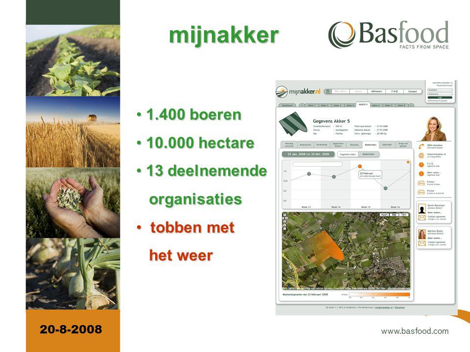 Drie Programma's in 2008 1. Mijnakker 1. Mijnakker 2.