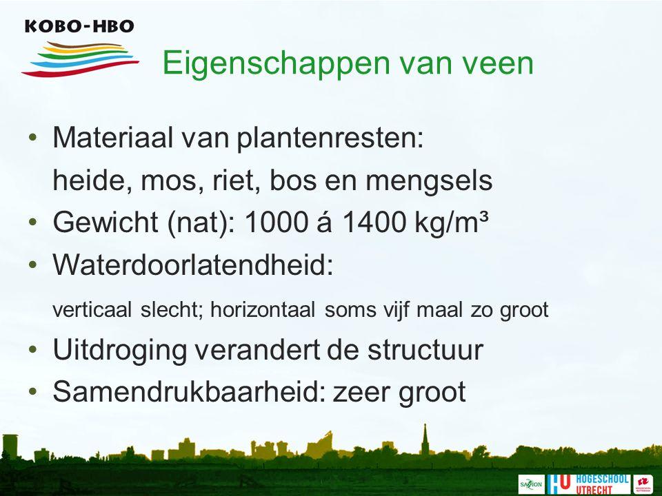 Eigenschappen van veen Materiaal van plantenresten: heide, mos, riet, bos en mengsels Gewicht (nat): 1000 á 1400 kg/m³ Waterdoorlatendheid: verticaal