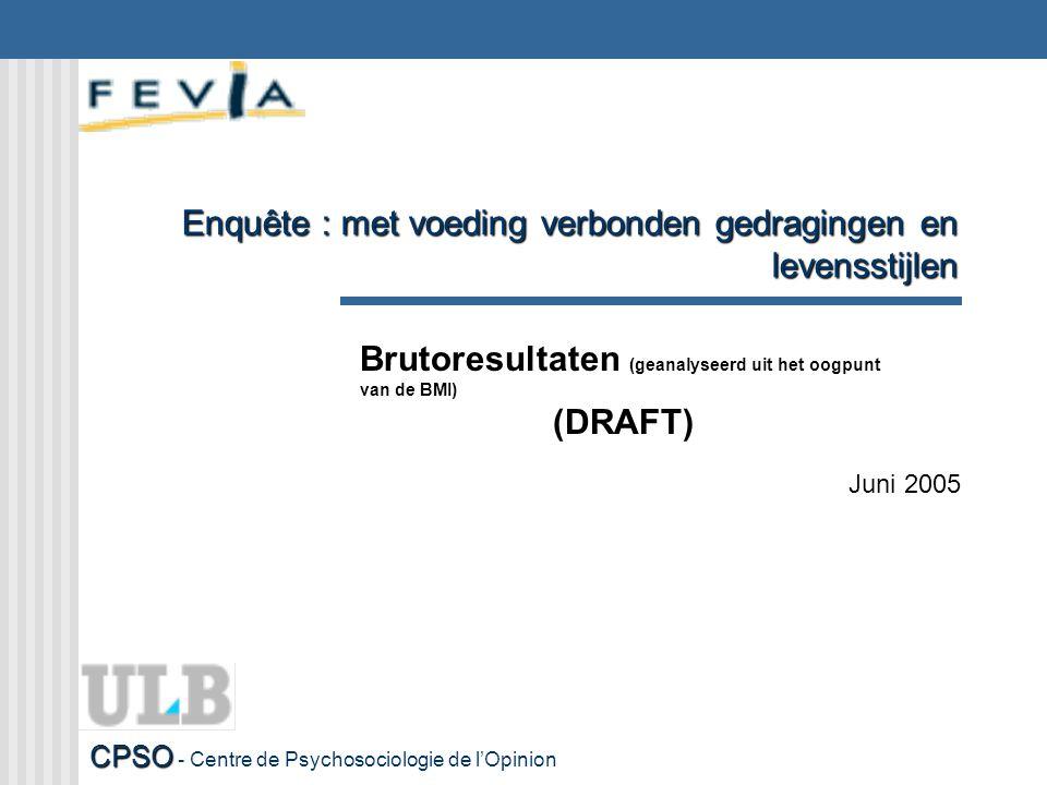 Comportements et style de vie associés à l'alimentation - René PATESSON - DRAFT12/6/05 - N=610p.32 Met de levensstijlen verbonden contexten (geanalyseerd volgens de BMI)