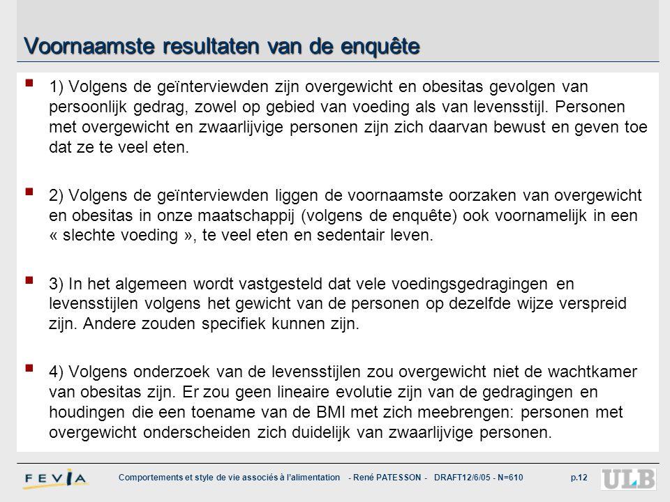 Comportements et style de vie associés à l'alimentation - René PATESSON - DRAFT12/6/05 - N=610p.12 Voornaamste resultaten van de enquête  1) Volgens