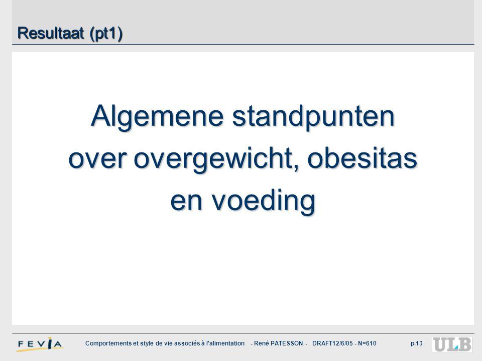 Comportements et style de vie associés à l'alimentation - René PATESSON - DRAFT12/6/05 - N=610p.13 Resultaat (pt1) Algemene standpunten over overgewic