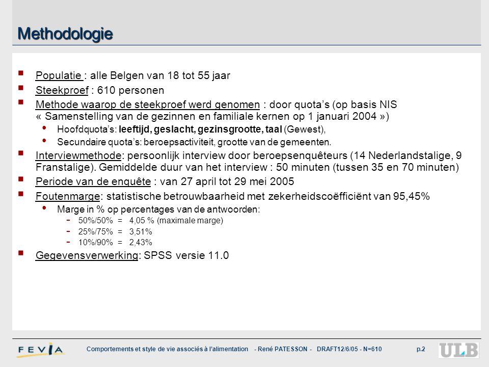 Comportements et style de vie associés à l'alimentation - René PATESSON - DRAFT12/6/05 - N=610p.2Methodologie  Populatie : alle Belgen van 18 tot 55
