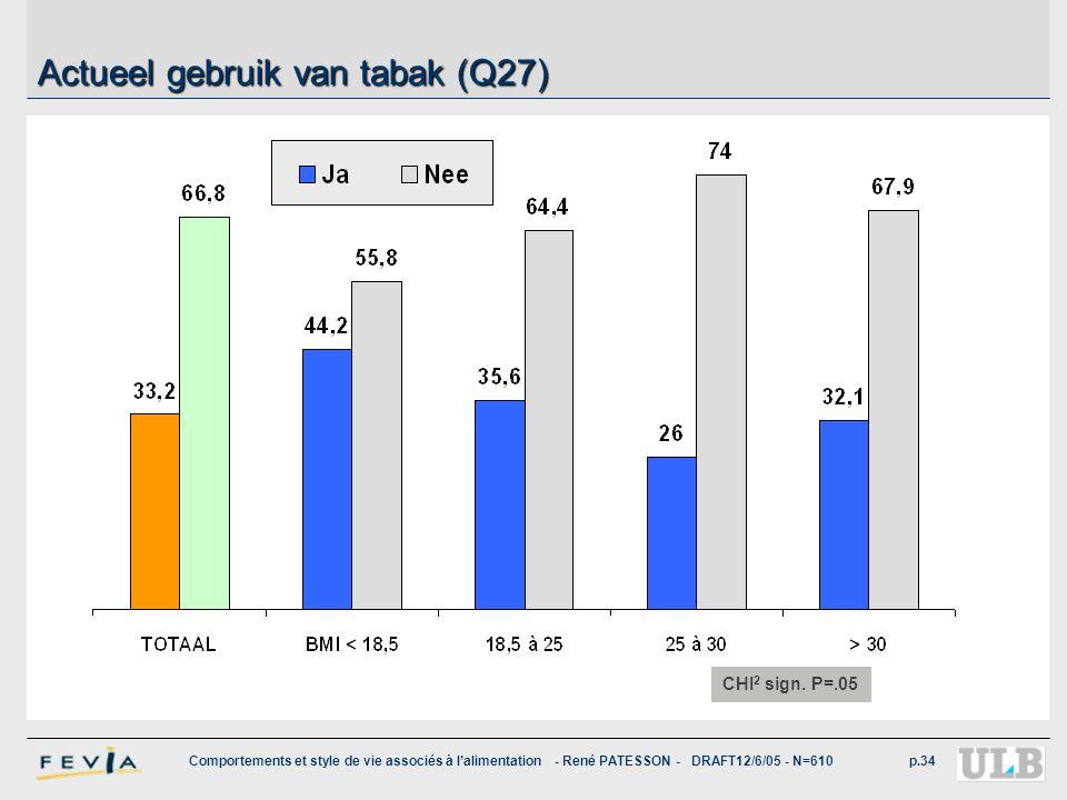 Comportements et style de vie associés à l'alimentation - René PATESSON - DRAFT12/6/05 - N=610p.34 Actueel gebruik van tabak (Q27) CHI 2 sign. P=.05