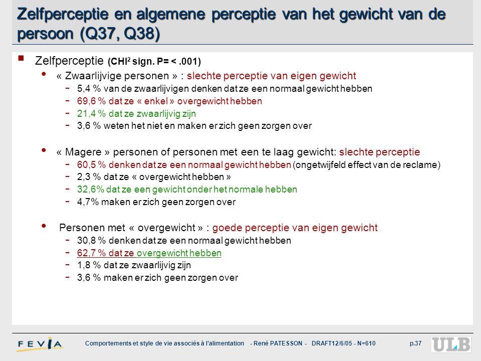 Comportements et style de vie associés à l'alimentation - René PATESSON - DRAFT12/6/05 - N=610p.37 Zelfperceptie en algemene perceptie van het gewicht
