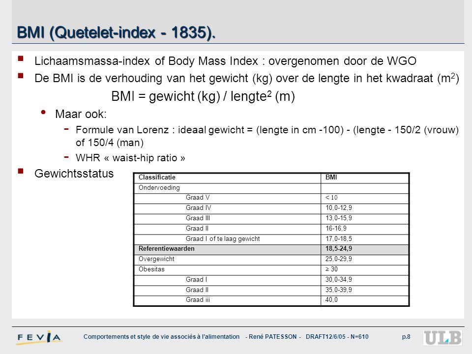 Comportements et style de vie associés à l'alimentation - René PATESSON - DRAFT12/6/05 - N=610p.9 BMI - steekproef – in aanmerking genomen categorieën