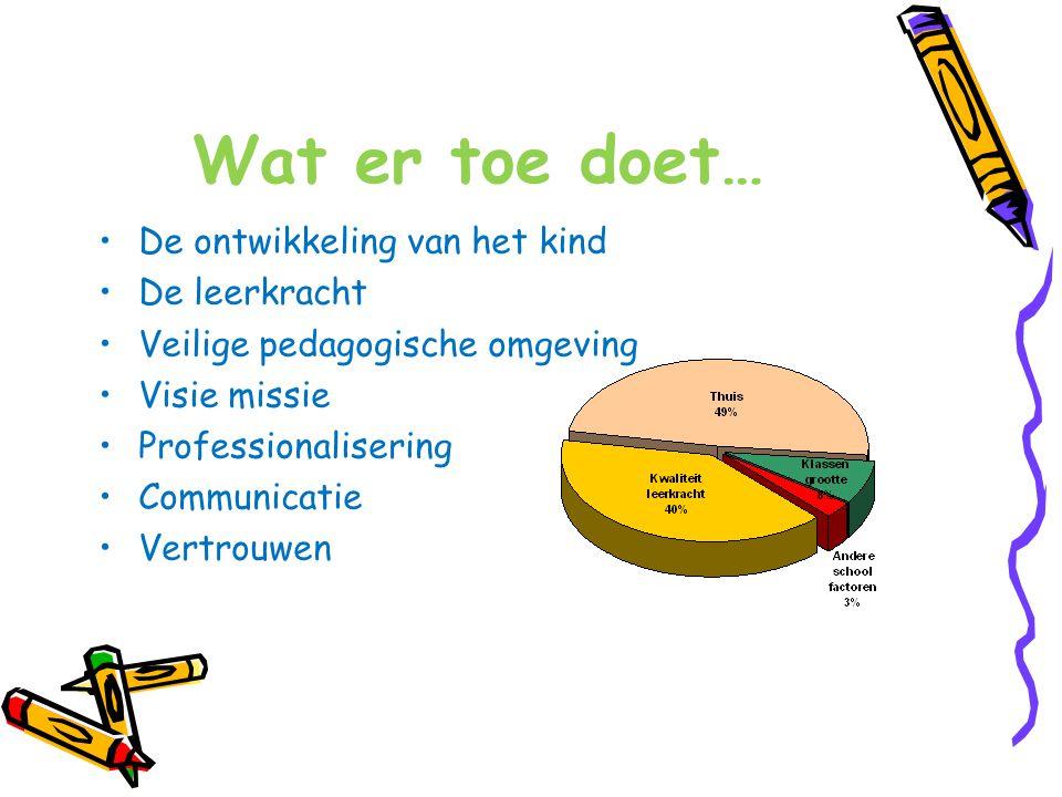 Wat er toe doet… De ontwikkeling van het kind De leerkracht Veilige pedagogische omgeving Visie missie Professionalisering Communicatie Vertrouwen