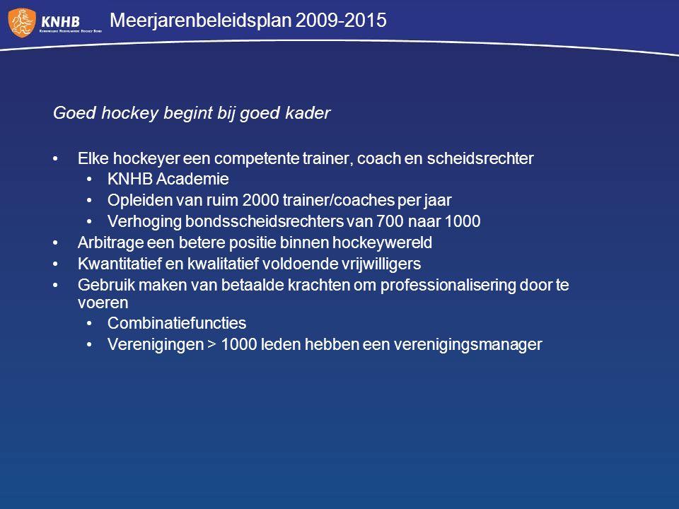 Meerjarenbeleidsplan 2009-2015 Goed hockey begint bij goed kader Elke hockeyer een competente trainer, coach en scheidsrechter KNHB Academie Opleiden