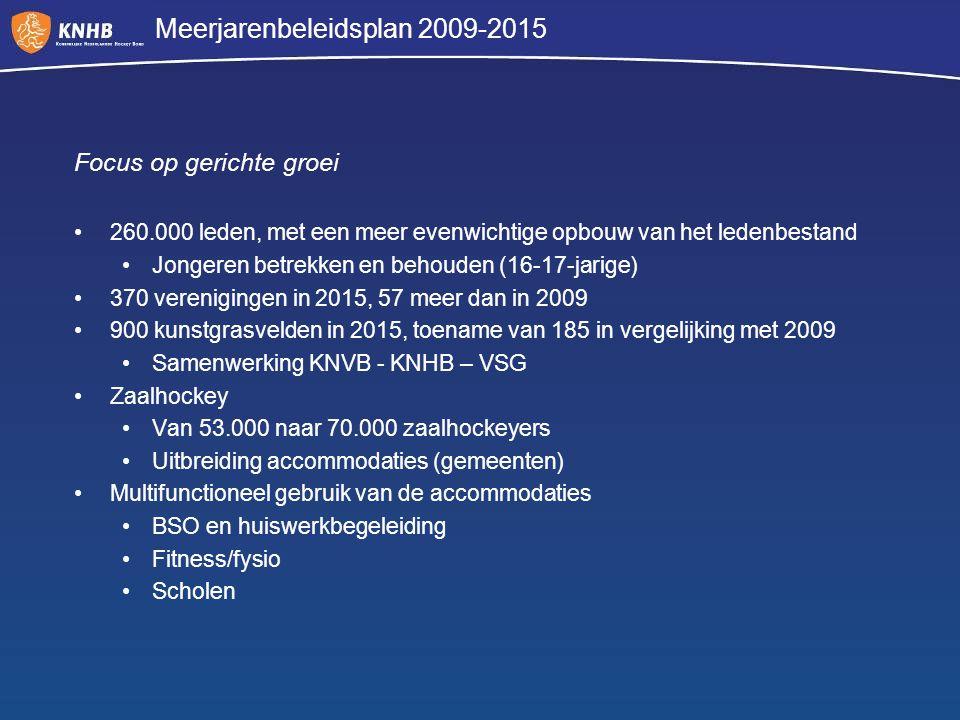 Meerjarenbeleidsplan 2009-2015 Focus op gerichte groei 260.000 leden, met een meer evenwichtige opbouw van het ledenbestand Jongeren betrekken en beho