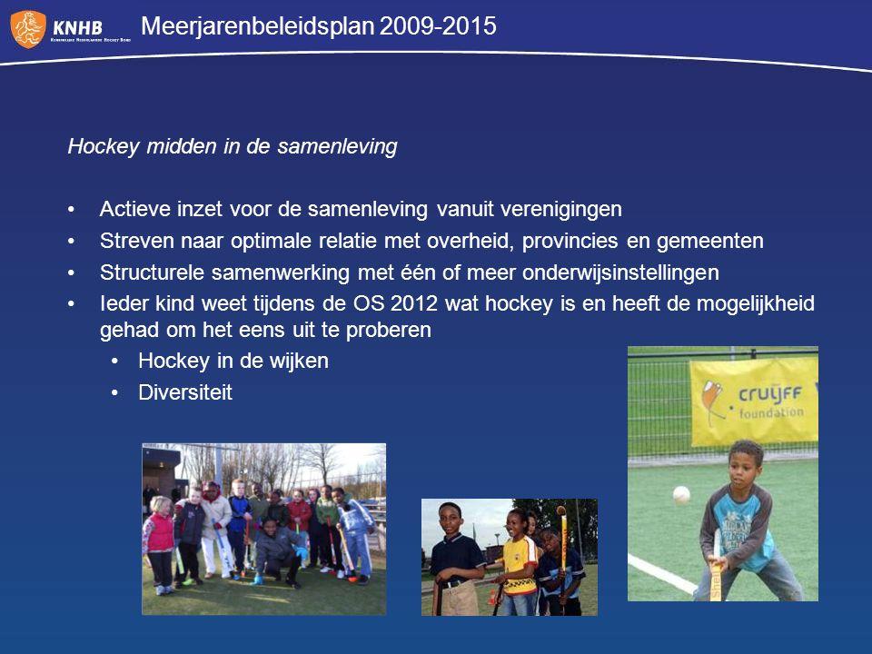 Meerjarenbeleidsplan 2009-2015 Hockey midden in de samenleving Actieve inzet voor de samenleving vanuit verenigingen Streven naar optimale relatie met