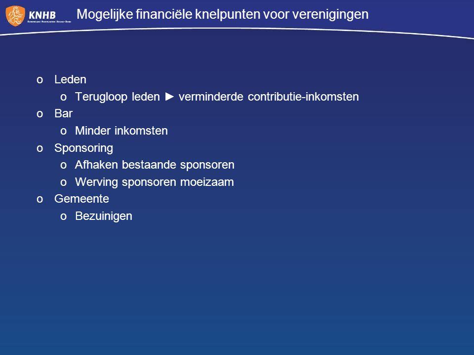 Mogelijke financiële knelpunten voor verenigingen oLeden oTerugloop leden ► verminderde contributie-inkomsten oBar oMinder inkomsten oSponsoring oAfha