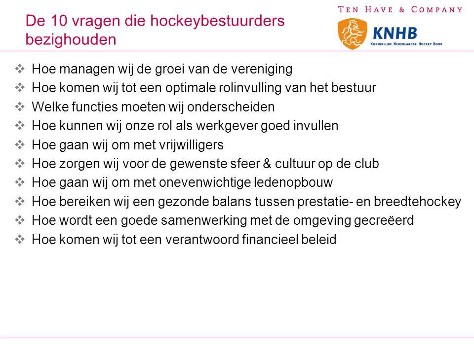 De 10 vragen die hockeybestuurders bezighouden  Hoe managen wij de groei van de vereniging  Hoe komen wij tot een optimale rolinvulling van het best
