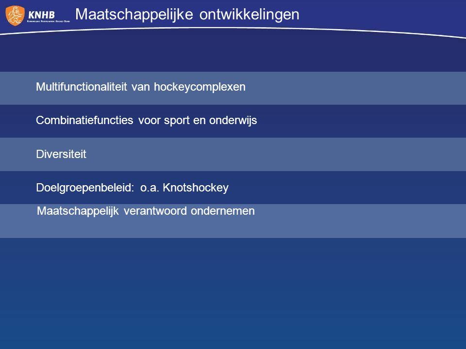 Multifunctionaliteit van hockeycomplexen Combinatiefuncties voor sport en onderwijs Diversiteit Doelgroepenbeleid: o.a. Knotshockey Maatschappelijk ve