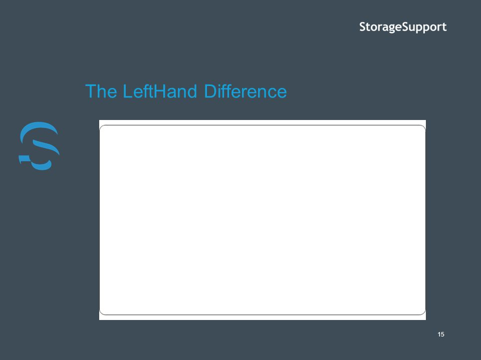15 The LeftHand Difference