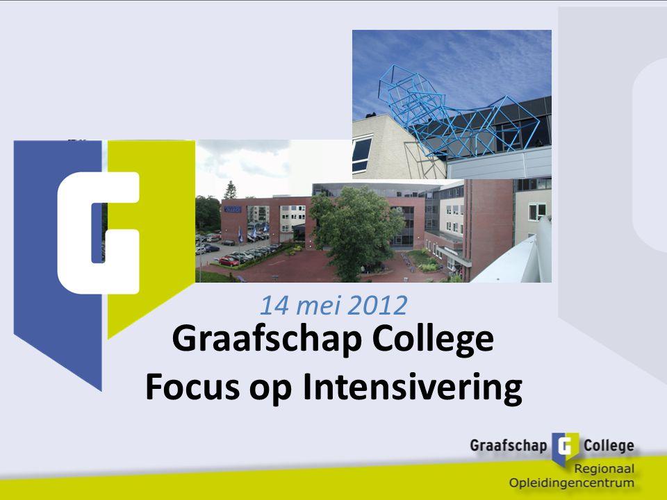 Graafschap College Focus op Intensivering 14 mei 2012