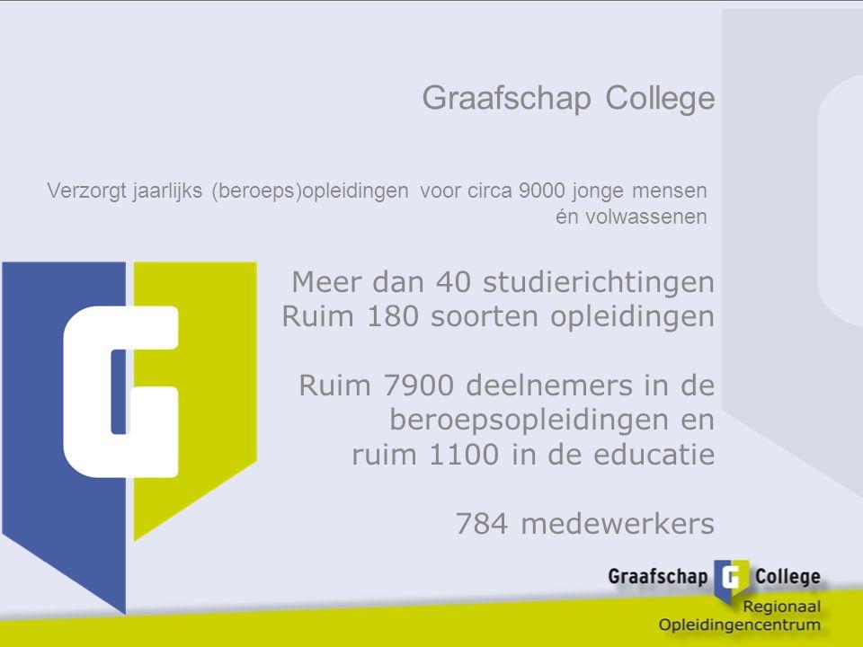 Meer dan 40 studierichtingen Ruim 180 soorten opleidingen Ruim 7900 deelnemers in de beroepsopleidingen en ruim 1100 in de educatie 784 medewerkers Graafschap College Verzorgt jaarlijks (beroeps)opleidingen voor circa 9000 jonge mensen én volwassenen