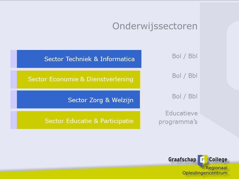 Sector Techniek & Informatica Sector Economie & Dienstverlening Sector Zorg & Welzijn Sector Educatie & Participatie Bol / Bbl Educatieve programma's Onderwijssectoren