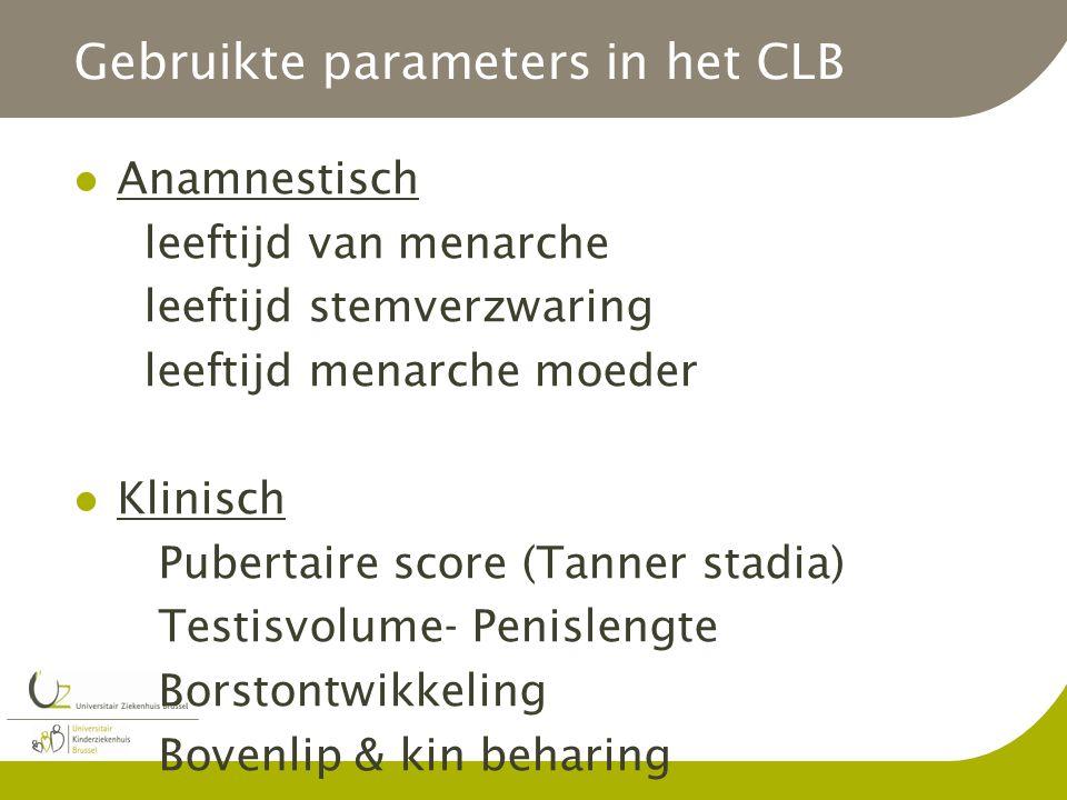 Gebruikte parameters in het CLB Anamnestisch leeftijd van menarche leeftijd stemverzwaring leeftijd menarche moeder Klinisch Pubertaire score (Tanner