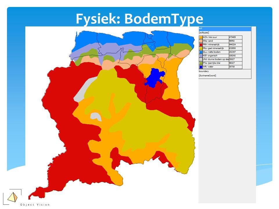 Fysiek: BodemType