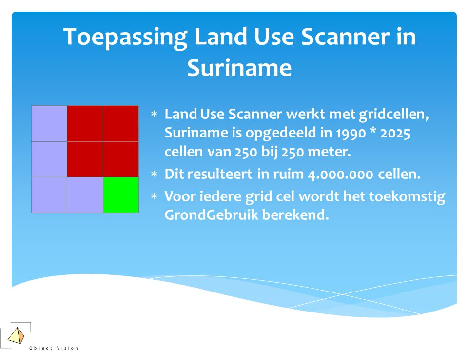 Toepassing Land Use Scanner in Suriname  Land Use Scanner werkt met gridcellen, Suriname is opgedeeld in 1990 * 2025 cellen van 250 bij 250 meter.