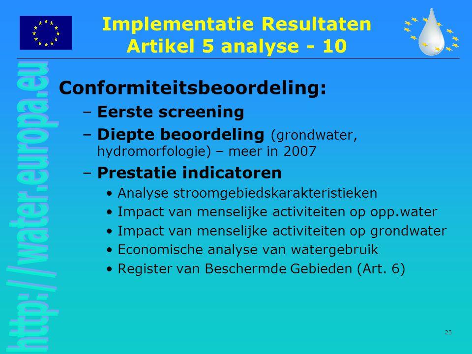 23 Conformiteitsbeoordeling: –Eerste screening –Diepte beoordeling (grondwater, hydromorfologie) – meer in 2007 –Prestatie indicatoren Analyse stroomg
