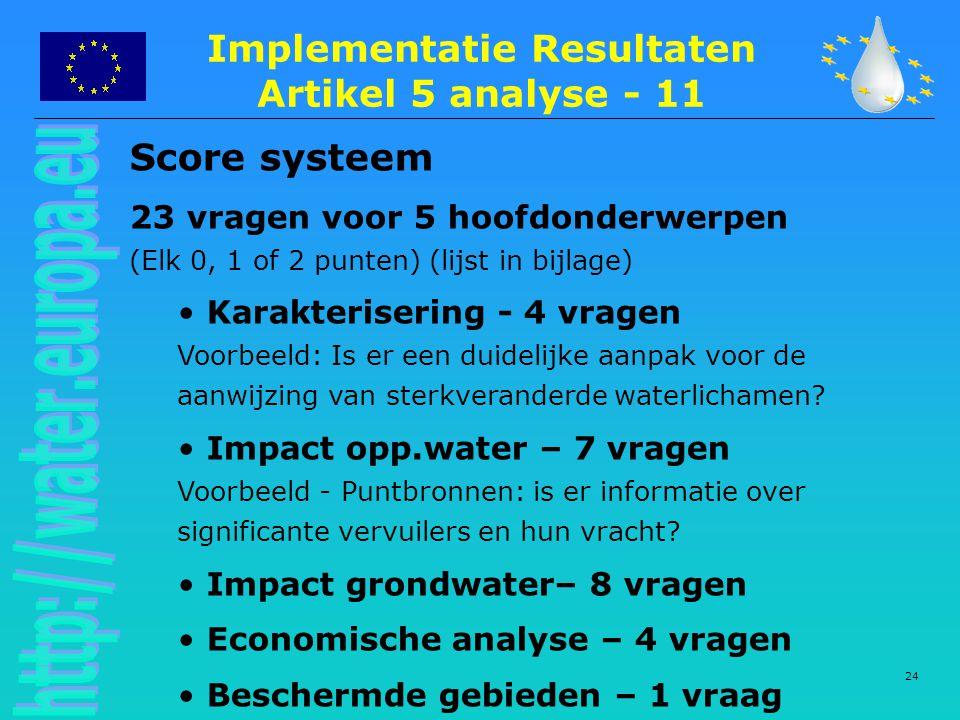 24 Implementatie Resultaten Artikel 5 analyse - 11 Score systeem 23 vragen voor 5 hoofdonderwerpen (Elk 0, 1 of 2 punten) (lijst in bijlage) Karakteri