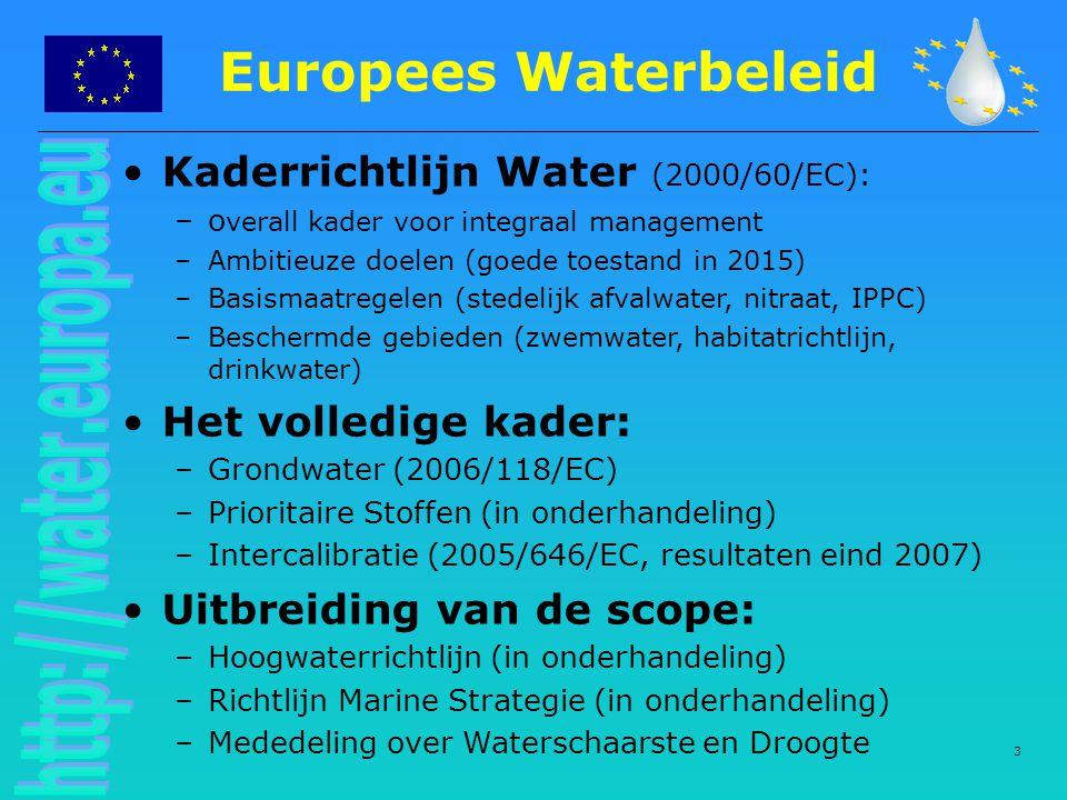 3 Europees Waterbeleid Kaderrichtlijn Water (2000/60/EC): –o verall kader voor integraal management –Ambitieuze doelen (goede toestand in 2015) –Basis