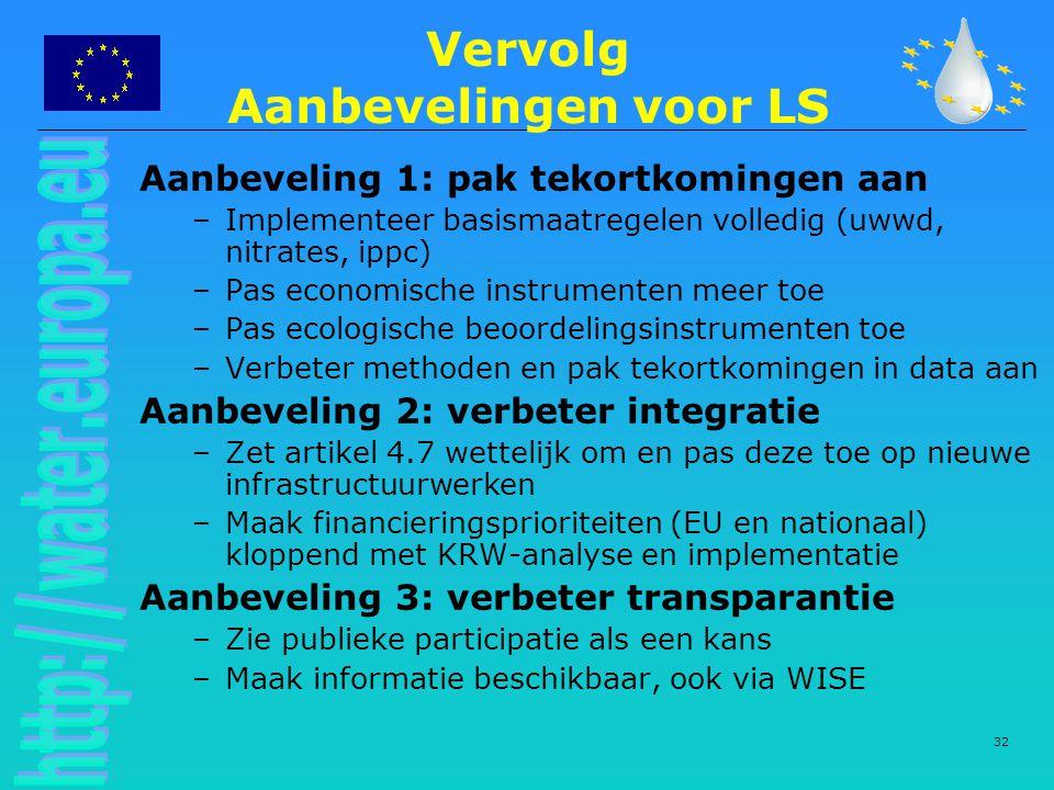 32 Vervolg Aanbevelingen voor LS Aanbeveling 1: pak tekortkomingen aan –Implementeer basismaatregelen volledig (uwwd, nitrates, ippc) –Pas economische instrumenten meer toe –Pas ecologische beoordelingsinstrumenten toe –Verbeter methoden en pak tekortkomingen in data aan Aanbeveling 2: verbeter integratie –Zet artikel 4.7 wettelijk om en pas deze toe op nieuwe infrastructuurwerken –Maak financieringsprioriteiten (EU en nationaal) kloppend met KRW-analyse en implementatie Aanbeveling 3: verbeter transparantie –Zie publieke participatie als een kans –Maak informatie beschikbaar, ook via WISE