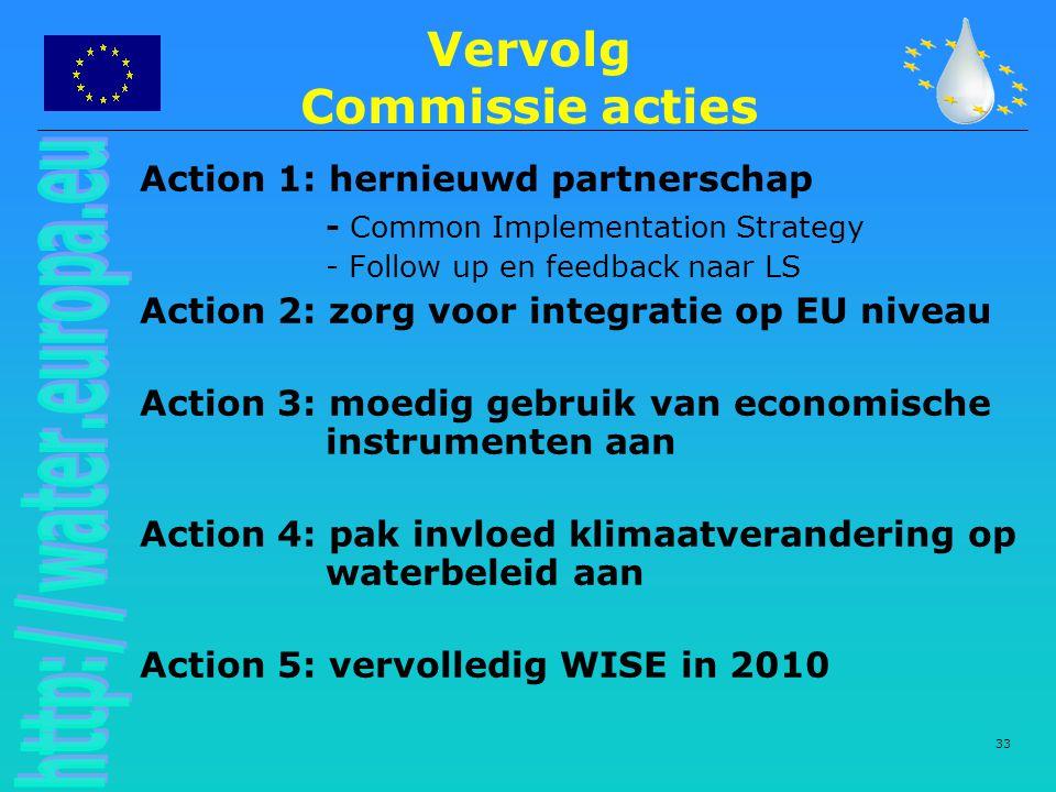 33 Vervolg Commissie acties Action 1: hernieuwd partnerschap - Common Implementation Strategy - Follow up en feedback naar LS Action 2: zorg voor inte