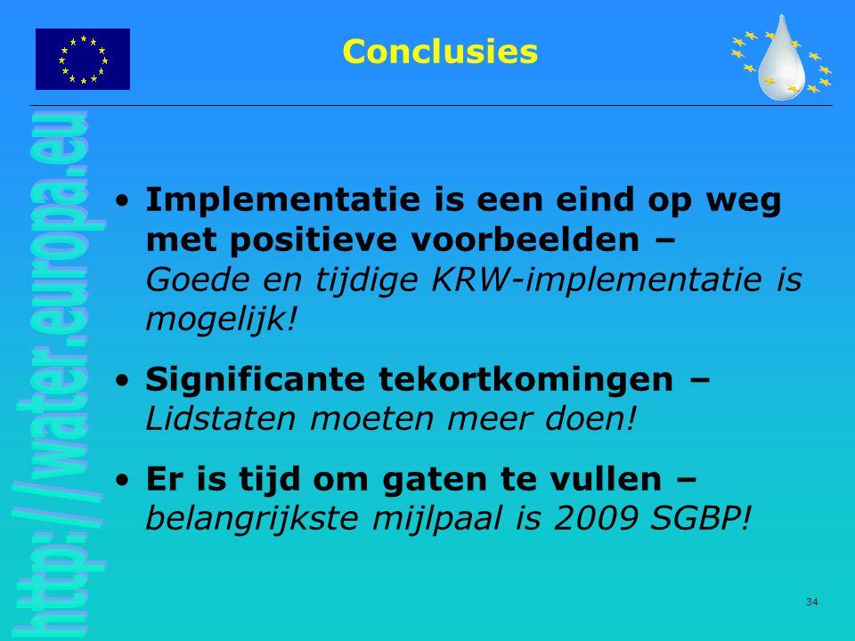 34 Conclusies Implementatie is een eind op weg met positieve voorbeelden – Goede en tijdige KRW-implementatie is mogelijk! Significante tekortkomingen