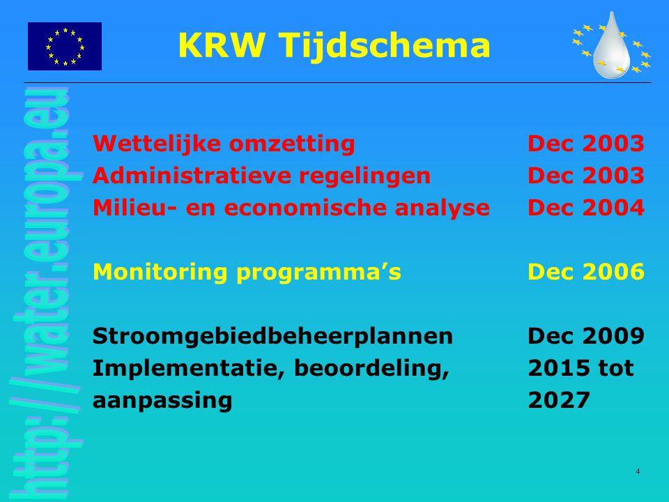 4 Wettelijke omzettingDec 2003 Administratieve regelingenDec 2003 Milieu- en economische analyse Dec 2004 Monitoring programma'sDec 2006 Stroomgebiedbeheerplannen Dec 2009 Implementatie, beoordeling, 2015 tot aanpassing 2027 KRW Tijdschema