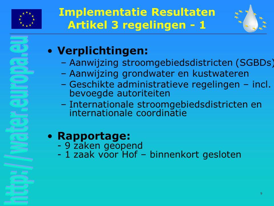 9 Verplichtingen: –Aanwijzing stroomgebiedsdistricten (SGBDs) –Aanwijzing grondwater en kustwateren –Geschikte administratieve regelingen – incl. bevo