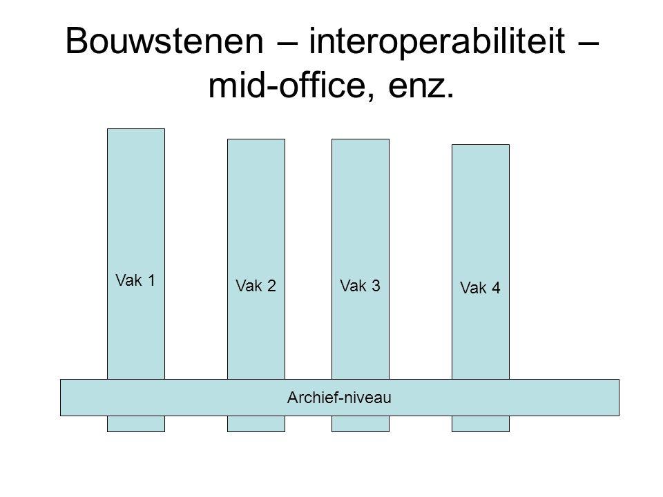Bouwstenen – interoperabiliteit – mid-office, enz. Vak 1 Vak 2Vak 3 Vak 4 Archief-niveau