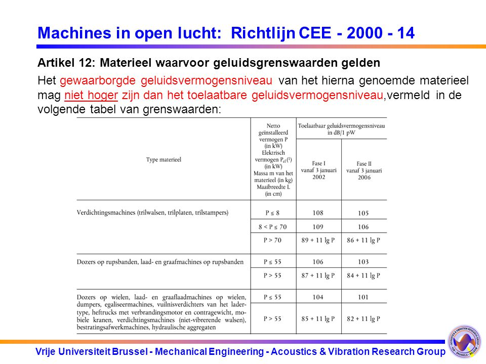 Vrije Universiteit Brussel - Mechanical Engineering - Acoustics & Vibration Research Group Machines in open lucht: Richtlijn CEE - 2000 - 14 Artikel 1
