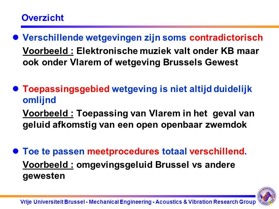 Vrije Universiteit Brussel - Mechanical Engineering - Acoustics & Vibration Research Group Vroegere Belgische reglementering >85dB(A) of 140dB piek (200Pa) : –Werknemers krijgen voorlichting (en ev.