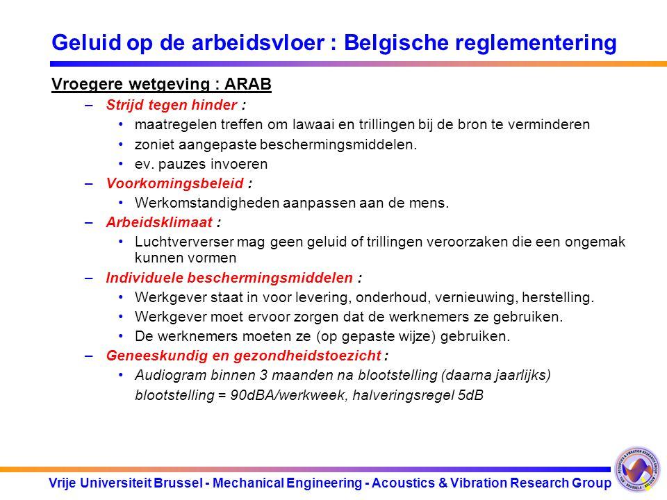 Vrije Universiteit Brussel - Mechanical Engineering - Acoustics & Vibration Research Group Geluid op de arbeidsvloer : Belgische reglementering Vroege