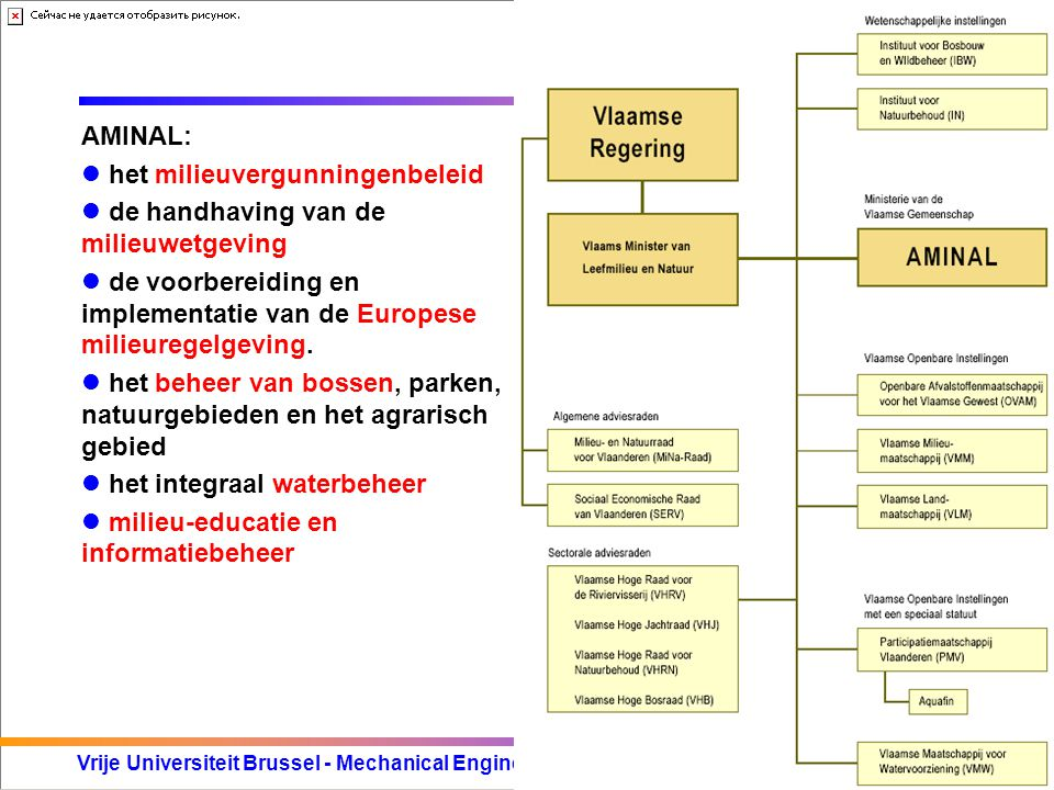 Vrije Universiteit Brussel - Mechanical Engineering - Acoustics & Vibration Research Group AMINAL: het milieuvergunningenbeleid de handhaving van de m