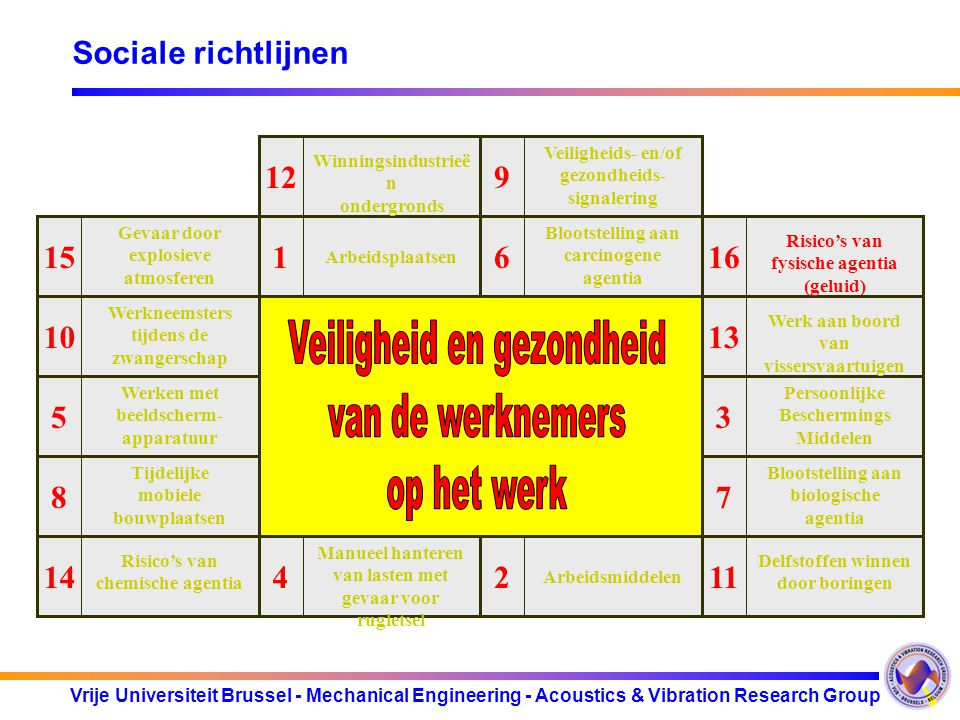 Vrije Universiteit Brussel - Mechanical Engineering - Acoustics & Vibration Research Group Overzicht Verschillende richtlijnen m.b.t.