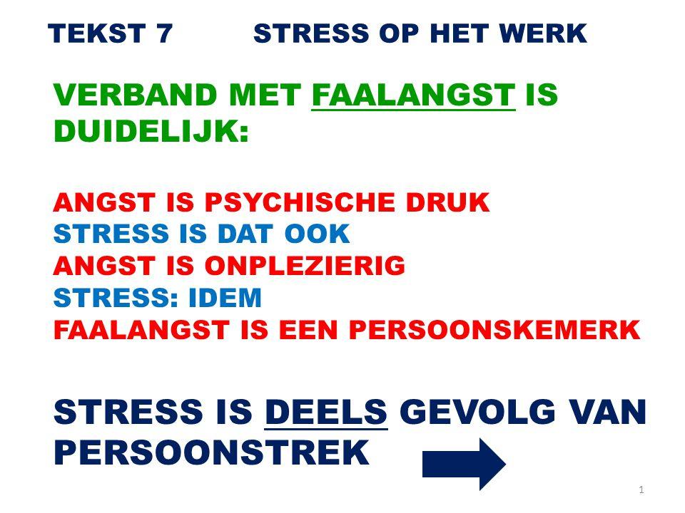 1 TEKST 7STRESS OP HET WERK VERBAND MET FAALANGST IS DUIDELIJK: ANGST IS PSYCHISCHE DRUK STRESS IS DAT OOK ANGST IS ONPLEZIERIG STRESS: IDEM FAALANGST