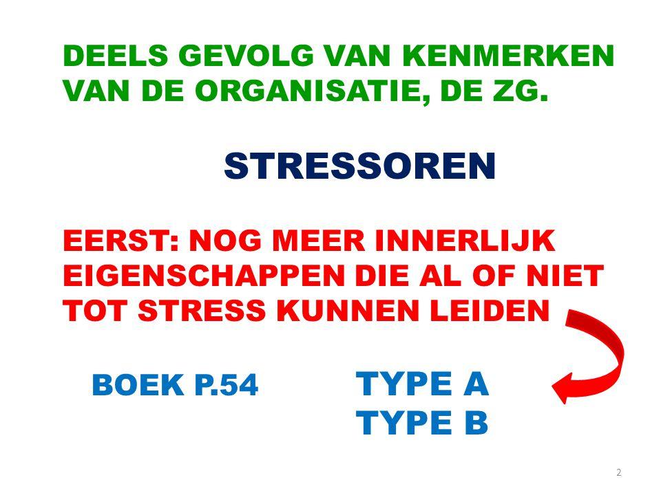 3 www.hln.be/hln/nl/1901/reisnieuws/article/detail/1308805/ http://annamariacom.blogspot.nl/2010-archive.html hbrsolutions.com www.ehow.com www.unicorntraining.com www.bu.edu GEEF AAN: TYPISCH A TYPISCH B