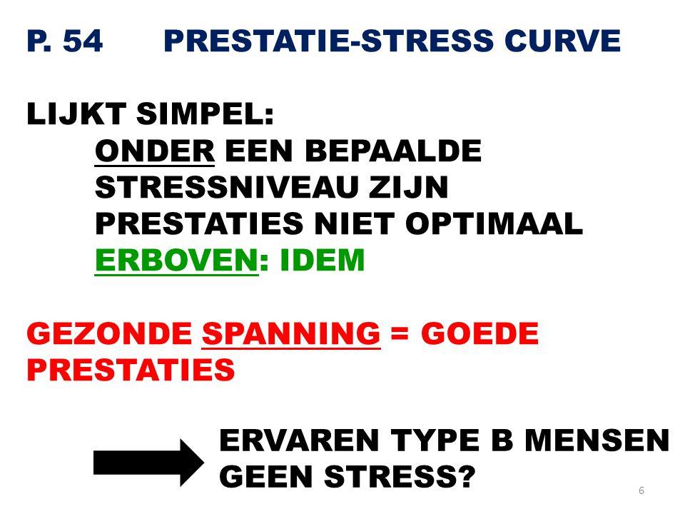 6 P. 54 PRESTATIE-STRESS CURVE LIJKT SIMPEL: ONDER EEN BEPAALDE STRESSNIVEAU ZIJN PRESTATIES NIET OPTIMAAL ERBOVEN: IDEM GEZONDE SPANNING = GOEDE PRES