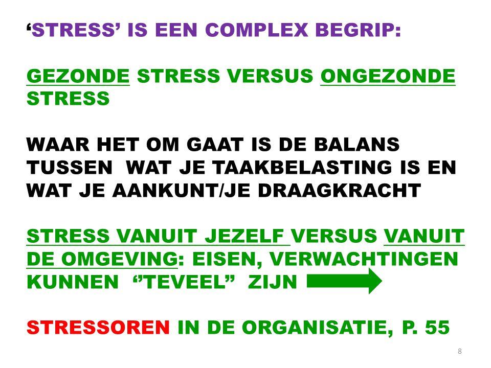 8 'STRESS' IS EEN COMPLEX BEGRIP: GEZONDE STRESS VERSUS ONGEZONDE STRESS WAAR HET OM GAAT IS DE BALANS TUSSEN WAT JE TAAKBELASTING IS EN WAT JE AANKUN