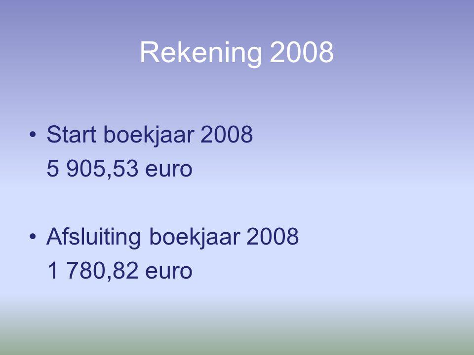 Rekening 2008 Start boekjaar 2008 5 905,53 euro Afsluiting boekjaar 2008 1 780,82 euro