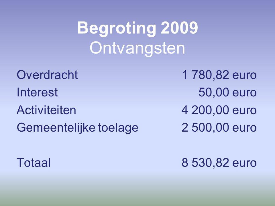 Begroting 2009 Ontvangsten Overdracht1 780,82 euro Interest 50,00 euro Activiteiten4 200,00 euro Gemeentelijke toelage2 500,00 euro Totaal8 530,82 euro