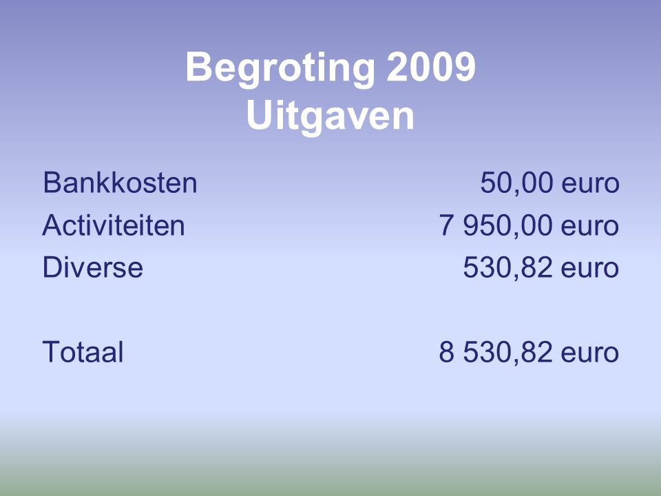 Begroting 2009 Uitgaven Bankkosten 50,00 euro Activiteiten7 950,00 euro Diverse 530,82 euro Totaal8 530,82 euro