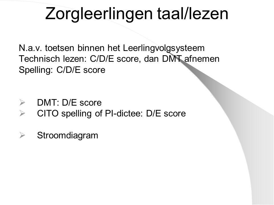 N.a.v. toetsen binnen het Leerlingvolgsysteem Technisch lezen: C/D/E score, dan DMT afnemen Spelling: C/D/E score  DMT: D/E score  CITO spelling of