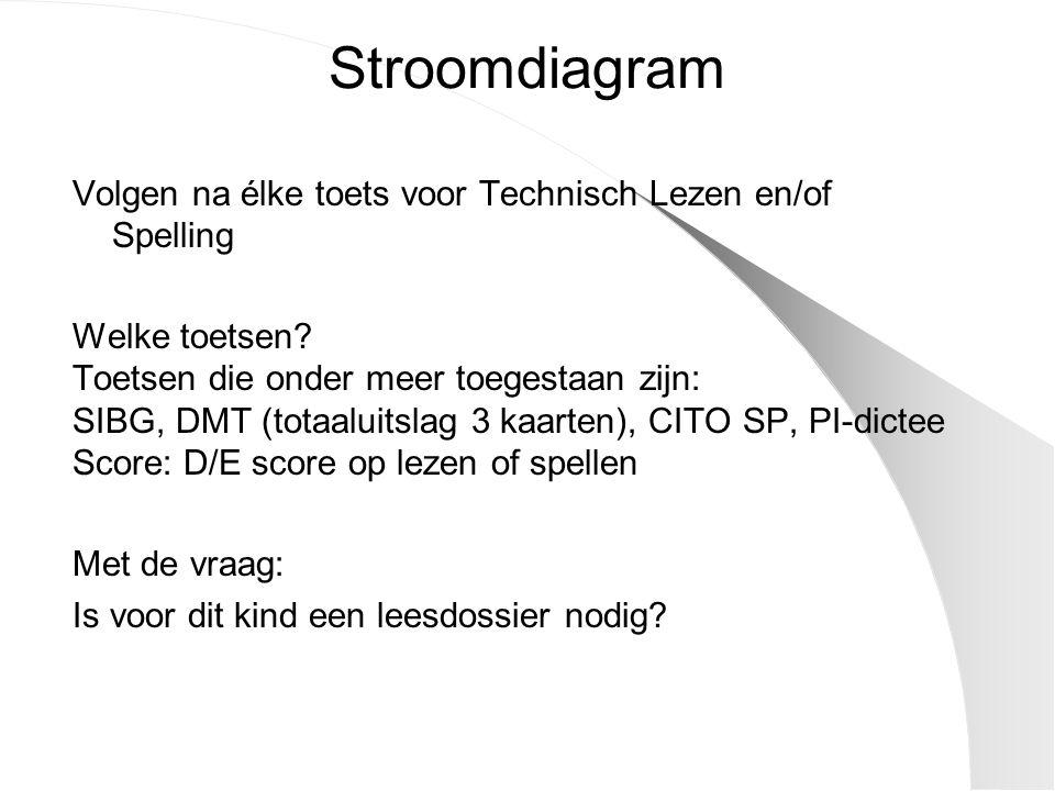 Stroomdiagram Volgen na élke toets voor Technisch Lezen en/of Spelling Welke toetsen? Toetsen die onder meer toegestaan zijn: SIBG, DMT (totaaluitslag